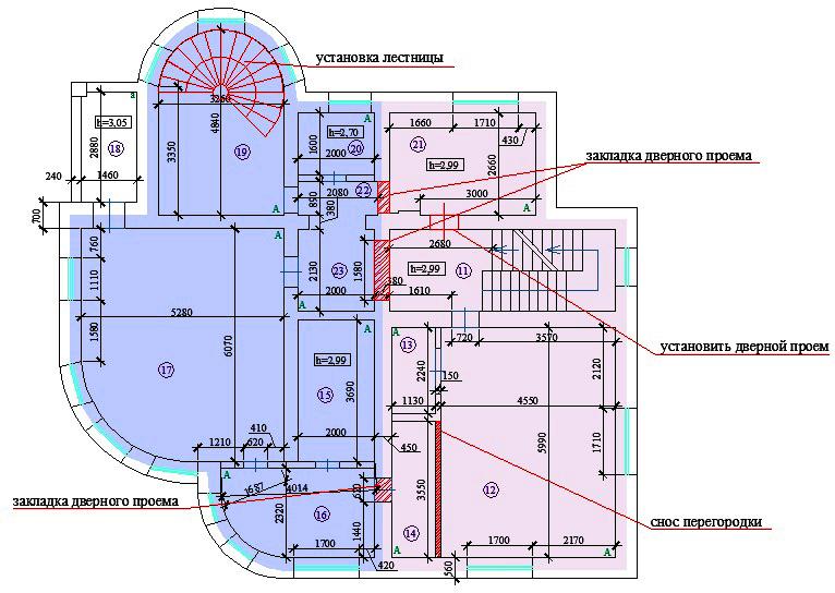 Раздел жилого дома (выдел доли/части) между совладельцами